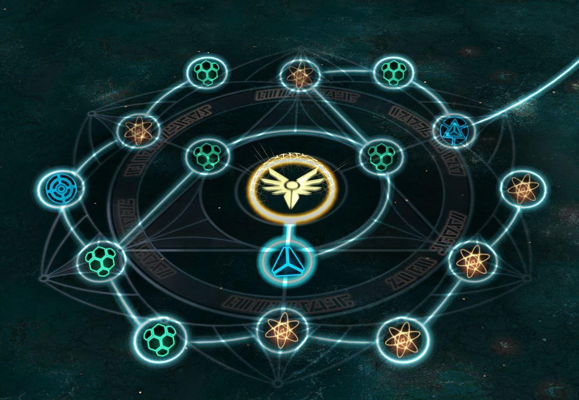 Skyforge : Comment bien commencer et ne pas perdre son temps 4