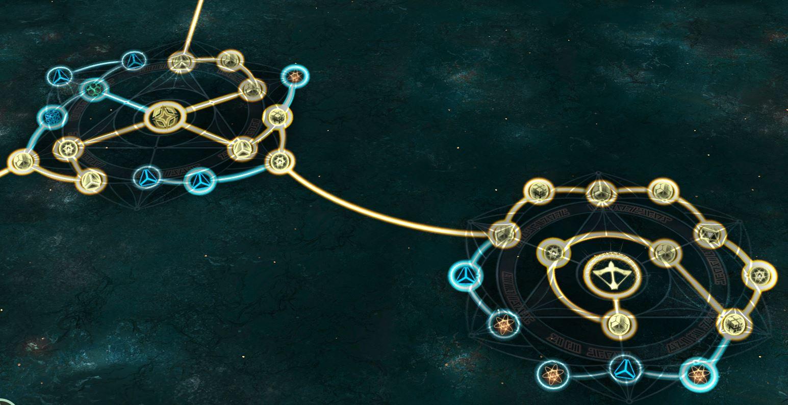 Skyforge : Comment bien commencer et ne pas perdre son temps 10